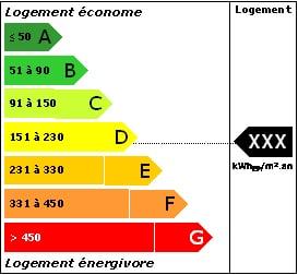 etiquette diagnostic consommation energetique